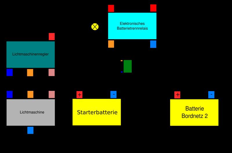 Elektronisches Batterietrennrelais